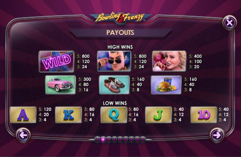 Bowling Frenzy :: Paytable