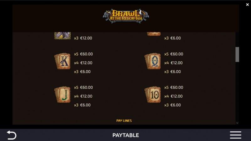 Brawl at the Redcap Inn :: Paytable - Low Value Symbols