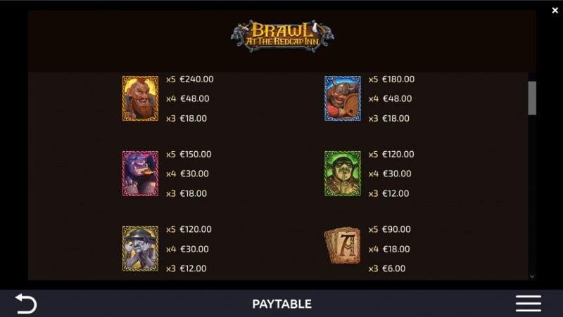 Brawl at the Redcap Inn :: Paytable - High Value Symbols