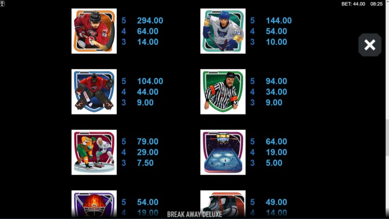Break Away Deluxe :: Paytable - High Value Symbols