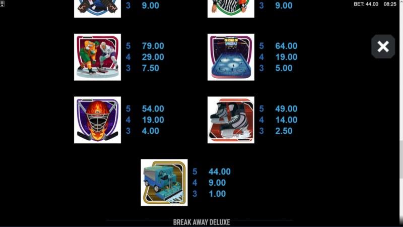 Break Away Deluxe :: Paytable - Low Value Symbols