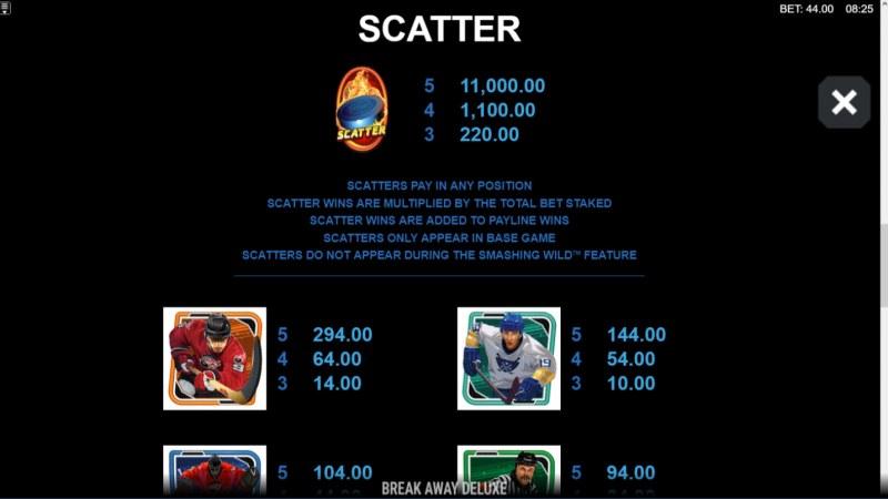 Break Away Deluxe :: Scatter Symbol Rules