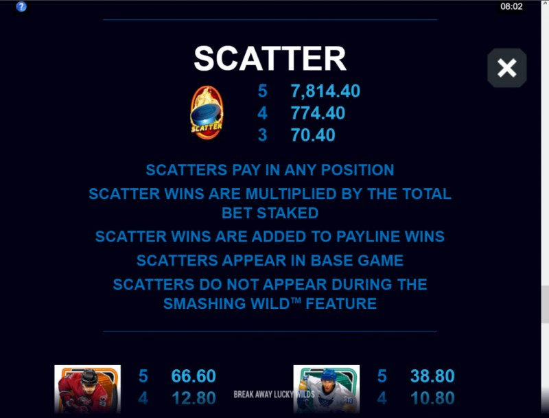 Break Away Lucky Wilds :: Scatter Symbol Rules