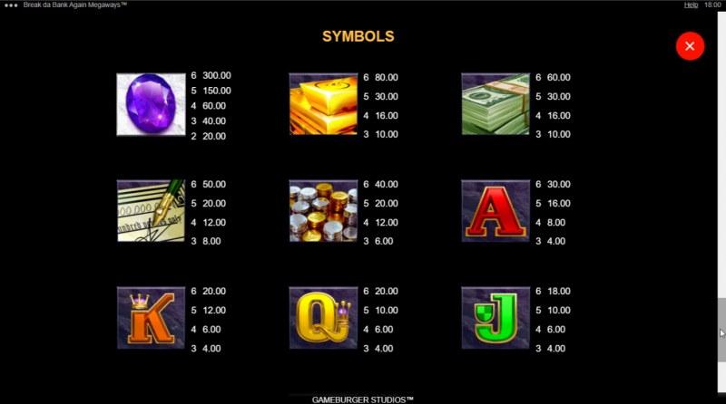 Break da Bank Again Megaways :: Paytable - High Value Symbols