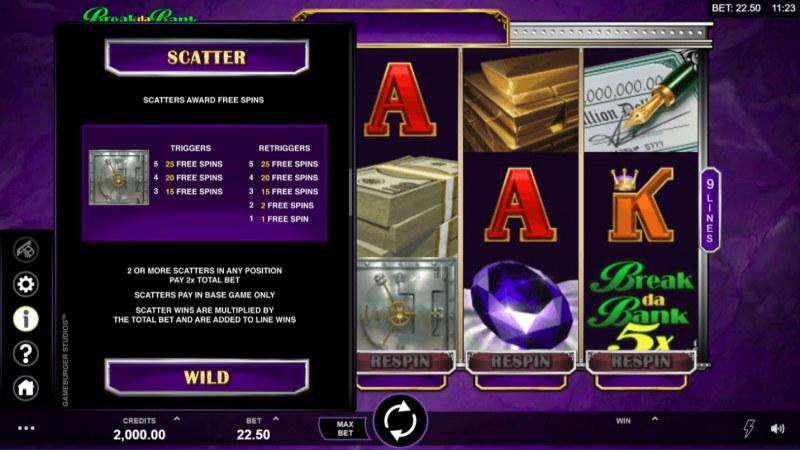 Break Da Bank Again Respin :: Scatter Symbol Rules