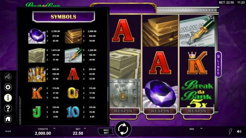 Break Da Bank Again Respin :: Paytable