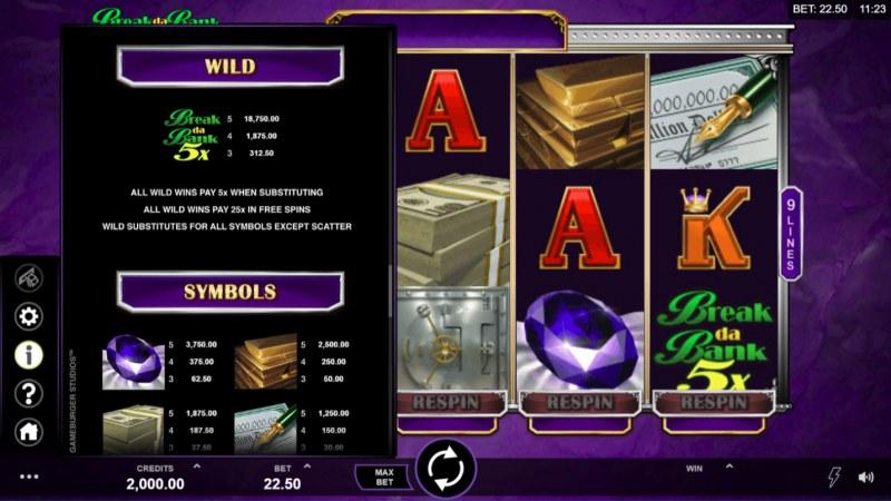 Break Da Bank Again Respin :: Wild Symbols Rules