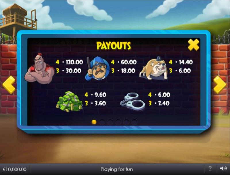 Breakout Bob :: Paytable