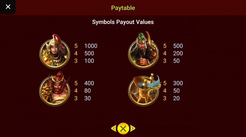 Brothers Kingdom :: Paytable - High Value Symbols