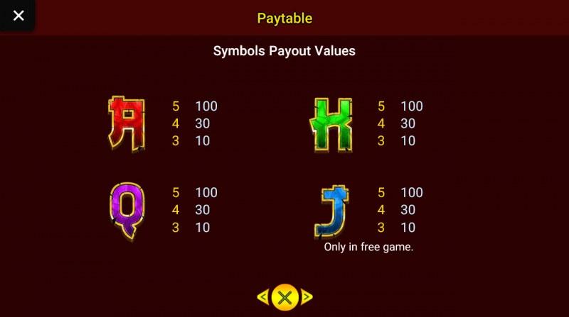 Brothers Kingdom :: Paytable - Low Value Symbols