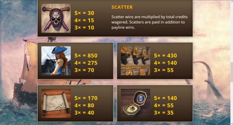 Buckaneers :: Paytable - High Value Symbols
