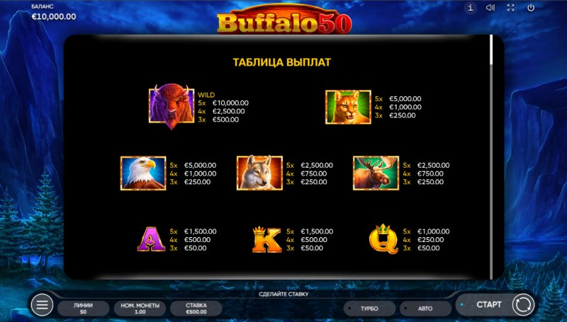 Buffalo 50 :: Paytable - High Value Symbols