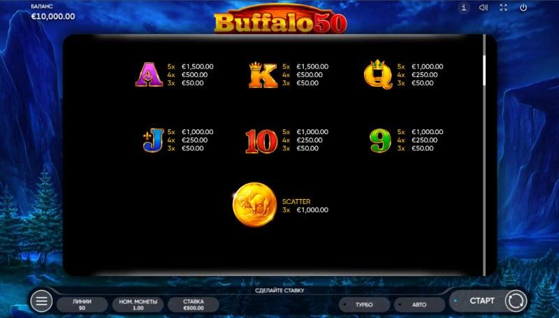 Buffalo 50 :: Paytable - Low Value Symbols
