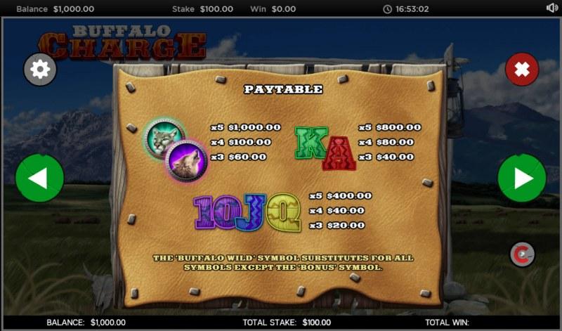Buffalo Charge :: Paytable - Low Value Symbols