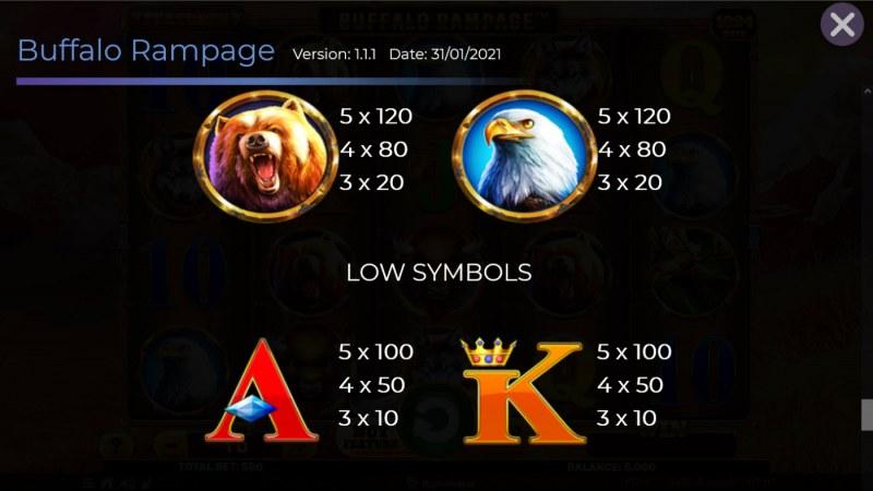 Buffalo Rampage :: Paytable - Medium Value Symbols