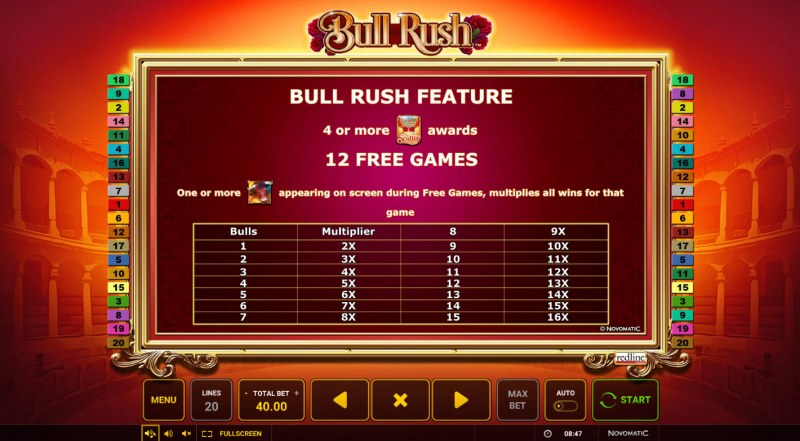 Bull Rush :: Free Game Rules