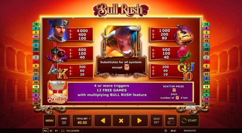 Bull Rush :: Paytable