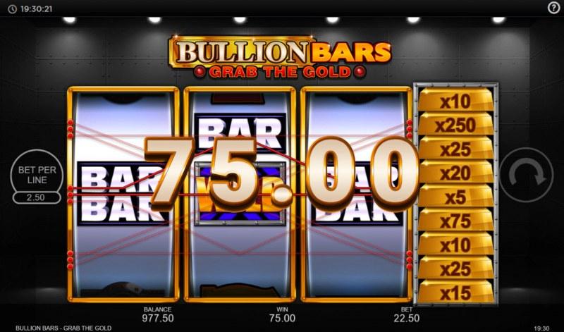 Bullion Bars Grab the Gold :: Mixed Win