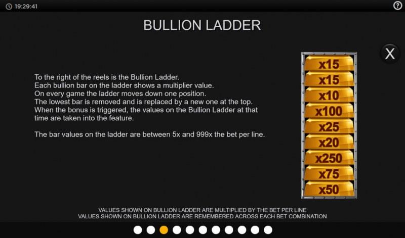 Bullion Bars Grab the Gold :: Bullion Ladder
