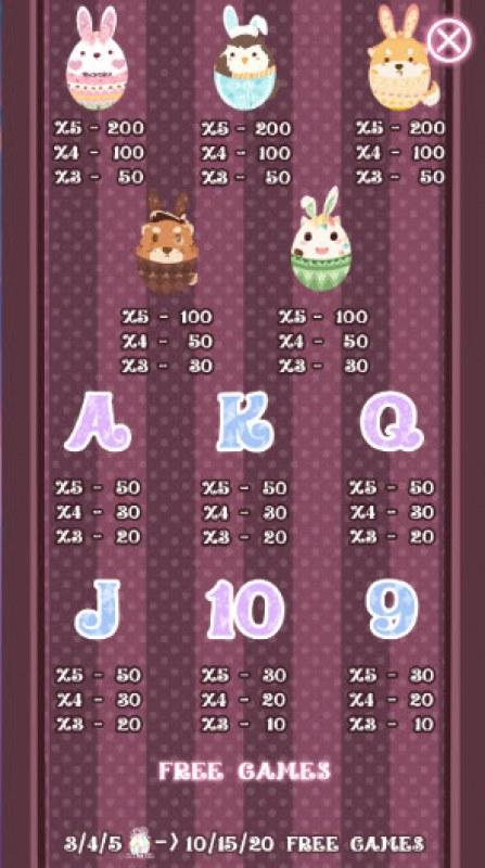 Bunny Circus :: Paytable