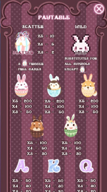 Bunny Circus :: Wild and Scatter Rules