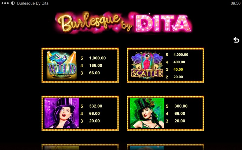 Burlesque by Dita :: Paytable - High Value Symbols