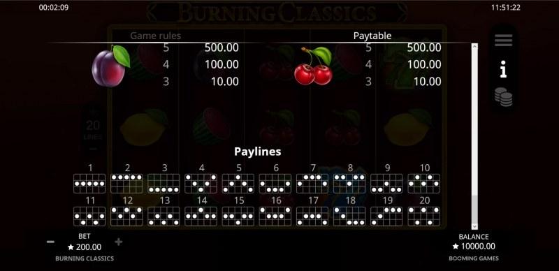 Burning Classics :: Paylines 1-20
