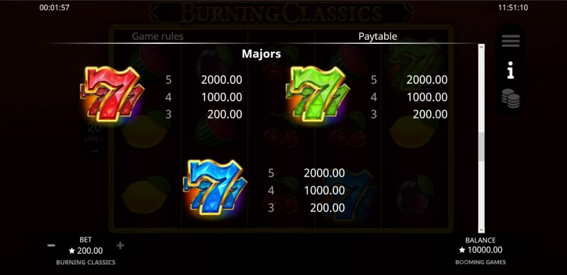 Burning Classics :: Paytable - High Value Symbols