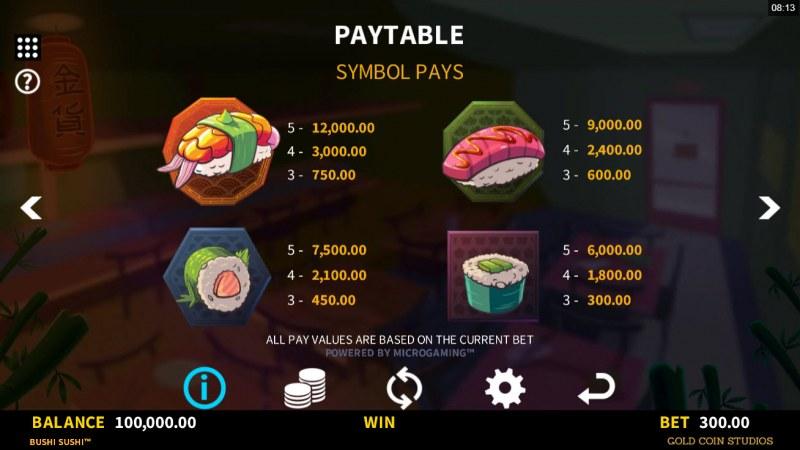 Bushi Sushi :: Paytable - High Value Symbols