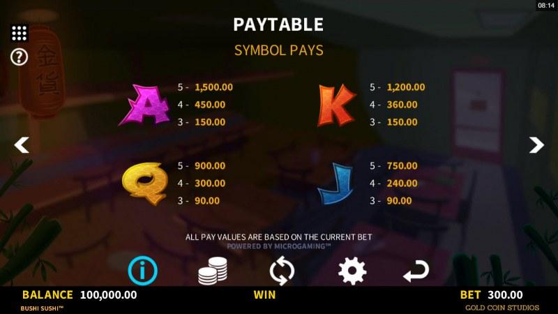 Bushi Sushi :: Paytable - Low Value Symbols