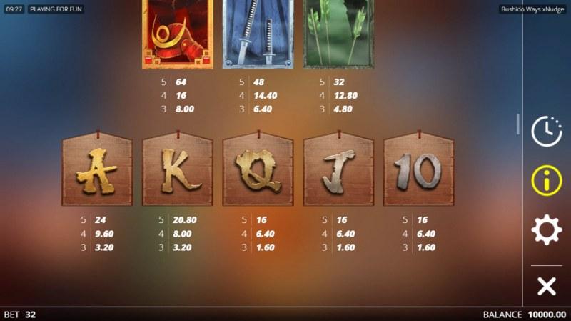 Bushido Ways xNudge :: Paytable - Low Value Symbols