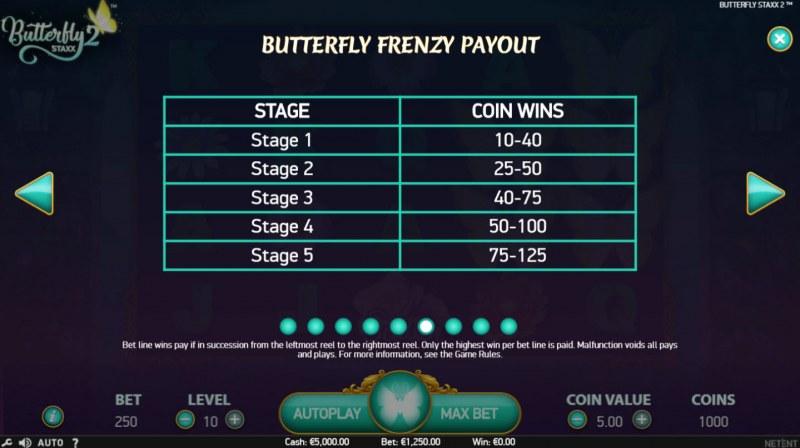 Butterfly Staxx 2 :: Butterfly Frenzy Jackpot