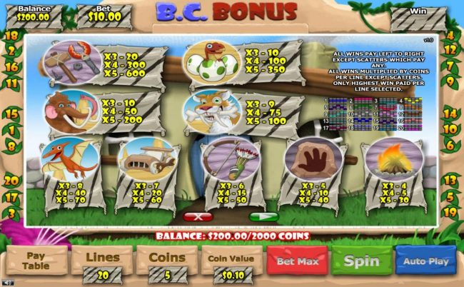 B. C. Bonus :: Slot game symbols paytable and Payline Diagrams 1-20. All wins pay left to right except scatters which pay any.