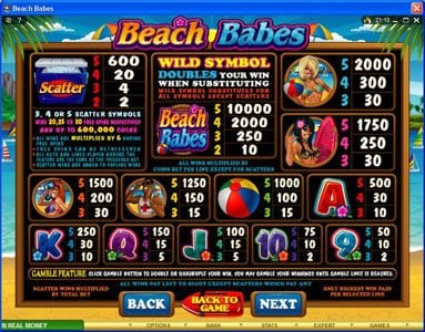 Winner Million featuring the Video Slots Beach Babes with a maximum payout of $150,000