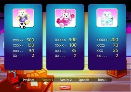 Bear Factory :: Slot game symbols paytable
