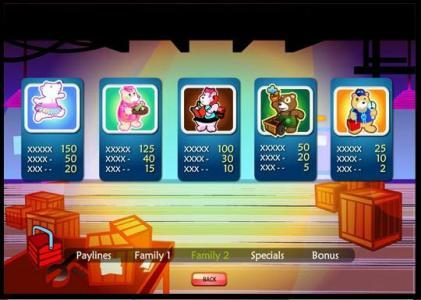 Bear Factory :: slot game symbols paytable continued