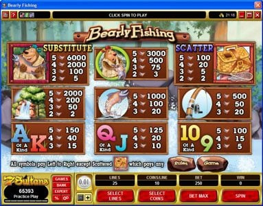Bonanza featuring the Video Slots Bearly Fishing with a maximum payout of $72,000