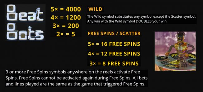 Beat Bots :: Wild and Scatter Symbols Rules and Pays