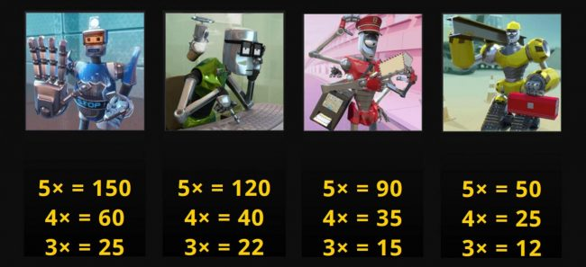 Beat Bots :: High value slot game symbols paytable