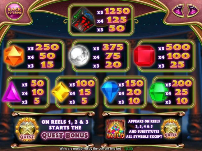 Slot game symbols paytable - The symbols are depicted by various colored gemstones.