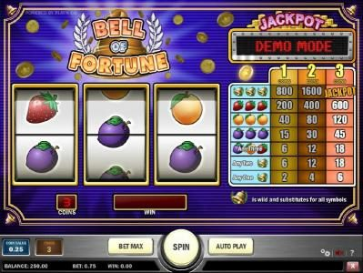 Play slots at All Wins Casino: All Wins Casino featuring the Video Slots Bell of Fortune with a maximum payout of Jackpot