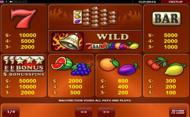 King Billy featuring the Video Slots Bells on Fire Rombo with a maximum payout of $50,000