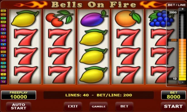 Bells on Fire :: Click on the BET button to adjust the coin size and/or lines played.