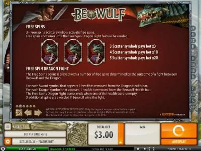 Club Vulkan featuring the Video Slots Beowulf with a maximum payout of $5000.00