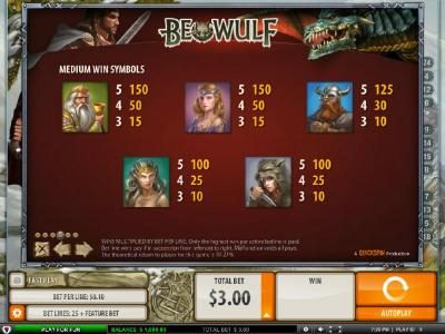 NetBet featuring the Video Slots Beowulf with a maximum payout of $5000.00