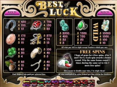 Vegas Aces featuring the Video Slots Best Of Luck with a maximum payout of $25,000