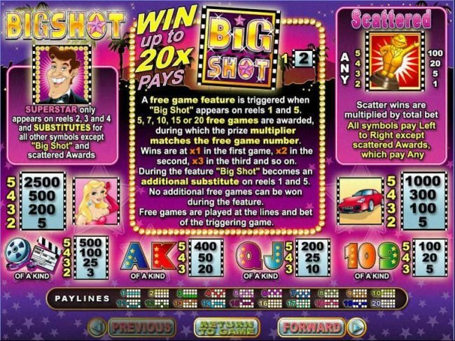 Planet 7 featuring the Video Slots Big Shot with a maximum payout of $250,000