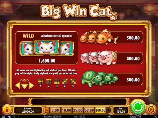 High Win Symbols Paytable