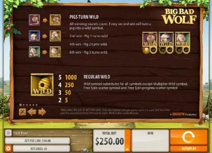 Intercasino featuring the Video Slots Big Bad Wolf with a maximum payout of $5,000