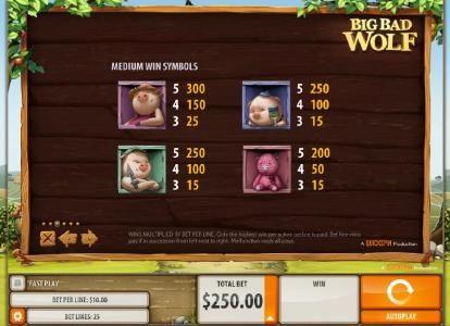 Big Bad Wolf :: Medium value Win Symbols Paytable